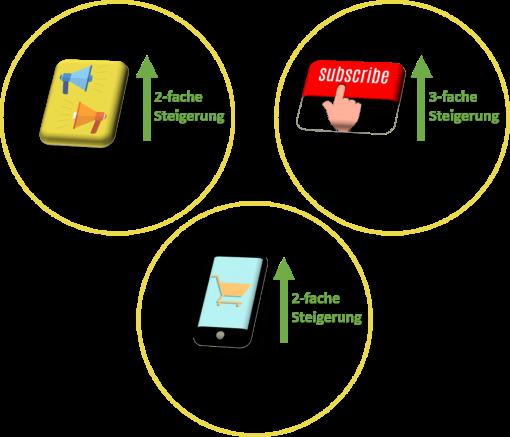 acrolinx-Studie Textqualität Content Marketing_ Bild1